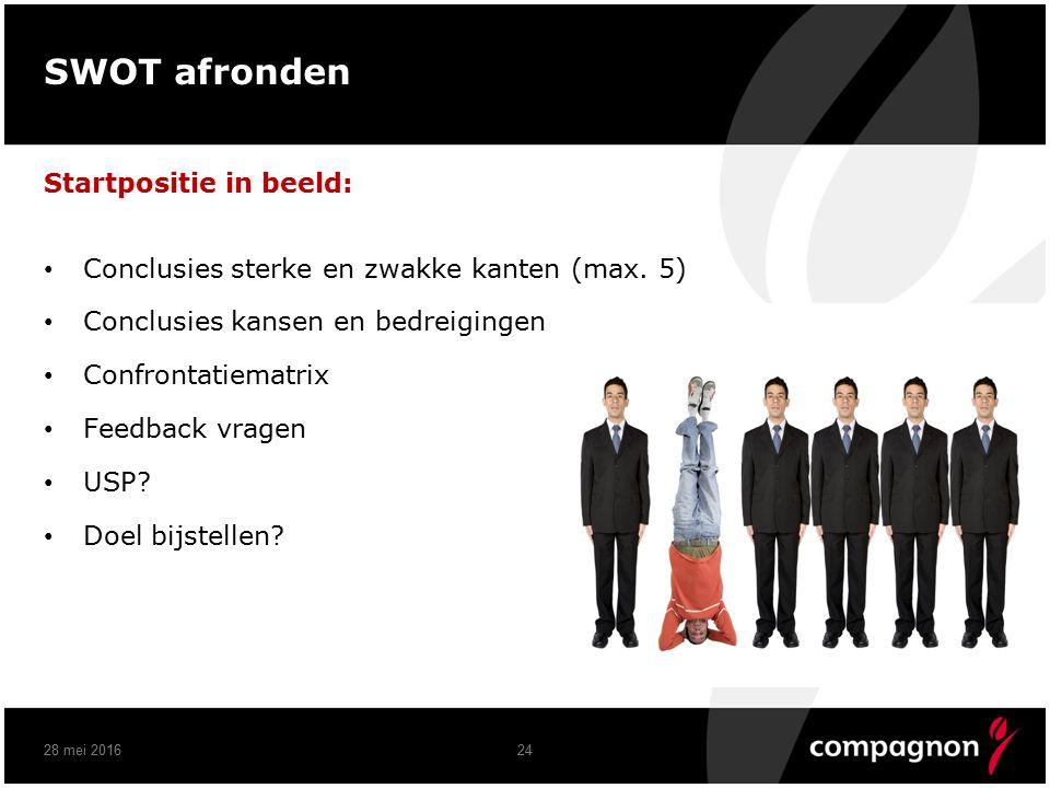 SWOT afronden Startpositie in beeld: Conclusies sterke en zwakke kanten (max.