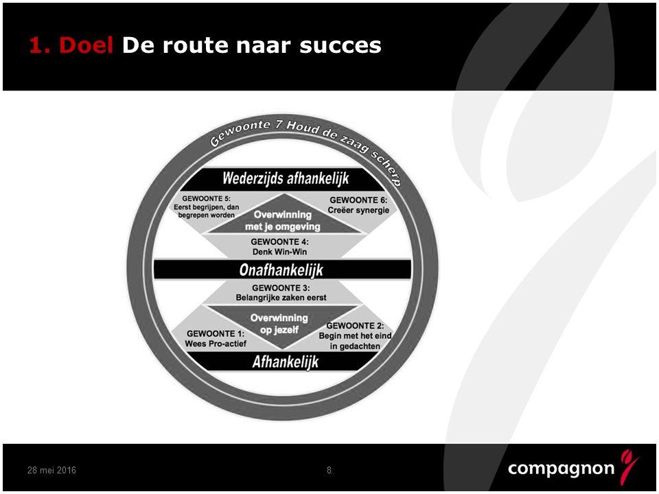 1. Doel De route naar succes 28 mei 20168