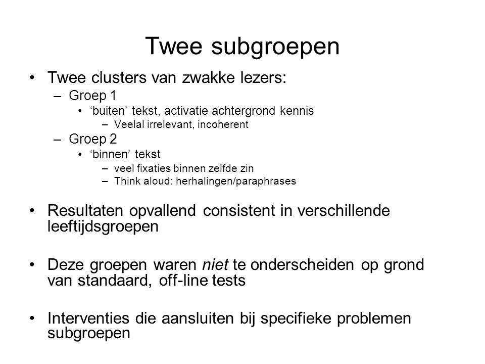 Twee subgroepen Twee clusters van zwakke lezers: –Groep 1 'buiten' tekst, activatie achtergrond kennis –Veelal irrelevant, incoherent –Groep 2 'binnen