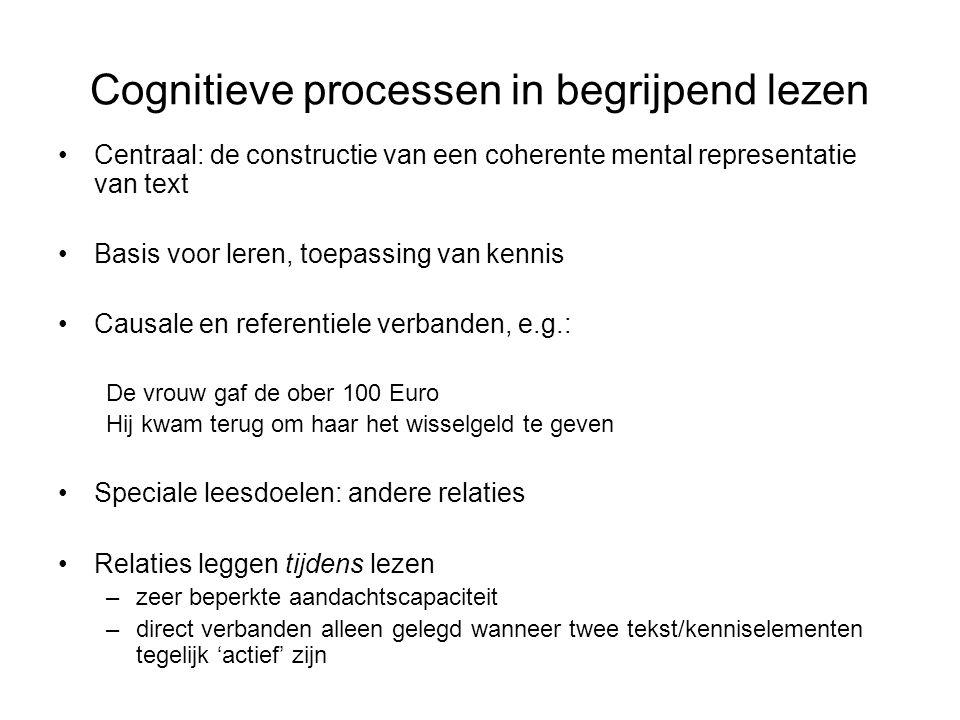 Cognitieve processen in begrijpend lezen Centraal: de constructie van een coherente mental representatie van text Basis voor leren, toepassing van ken