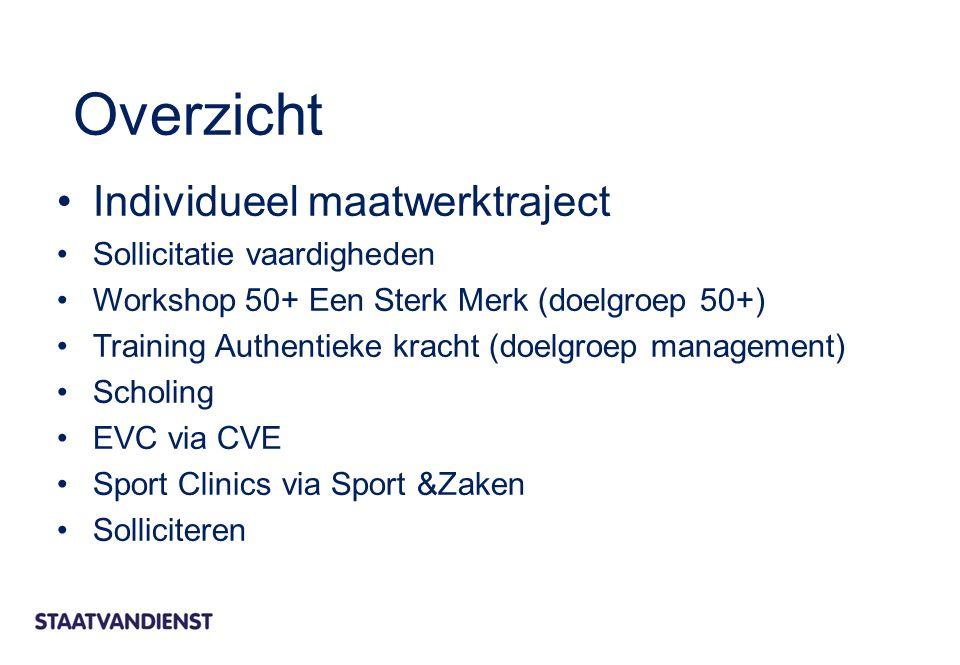 Individueel maatwerktraject Sollicitatie vaardigheden Workshop 50+ Een Sterk Merk (doelgroep 50+) Training Authentieke kracht (doelgroep management) S