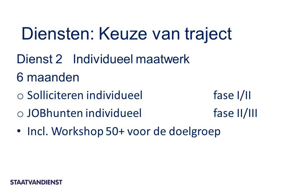 Dienst 2Individueel maatwerk 6 maanden o Solliciteren individueelfase I/II o JOBhunten individueelfase II/III Incl. Workshop 50+ voor de doelgroep Die