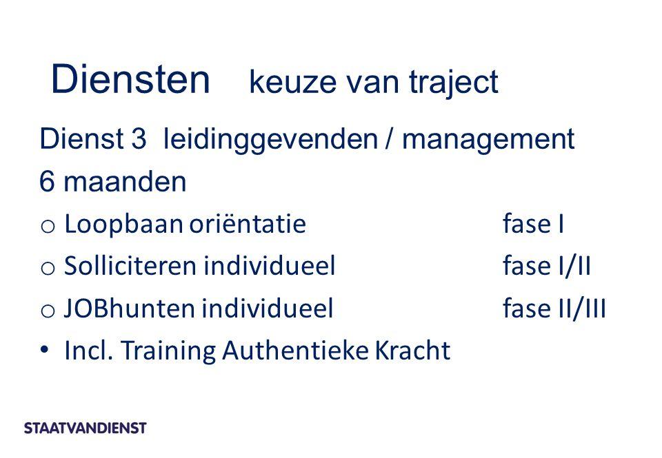 Dienst 3 leidinggevenden / management 6 maanden o Loopbaan oriëntatiefase I o Solliciteren individueelfase I/II o JOBhunten individueelfase II/III Incl.