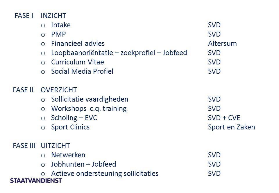 3 Pijlers binnen Sociaal Plan 1.Outplacement –via Staatvandienst (SVD) 2.