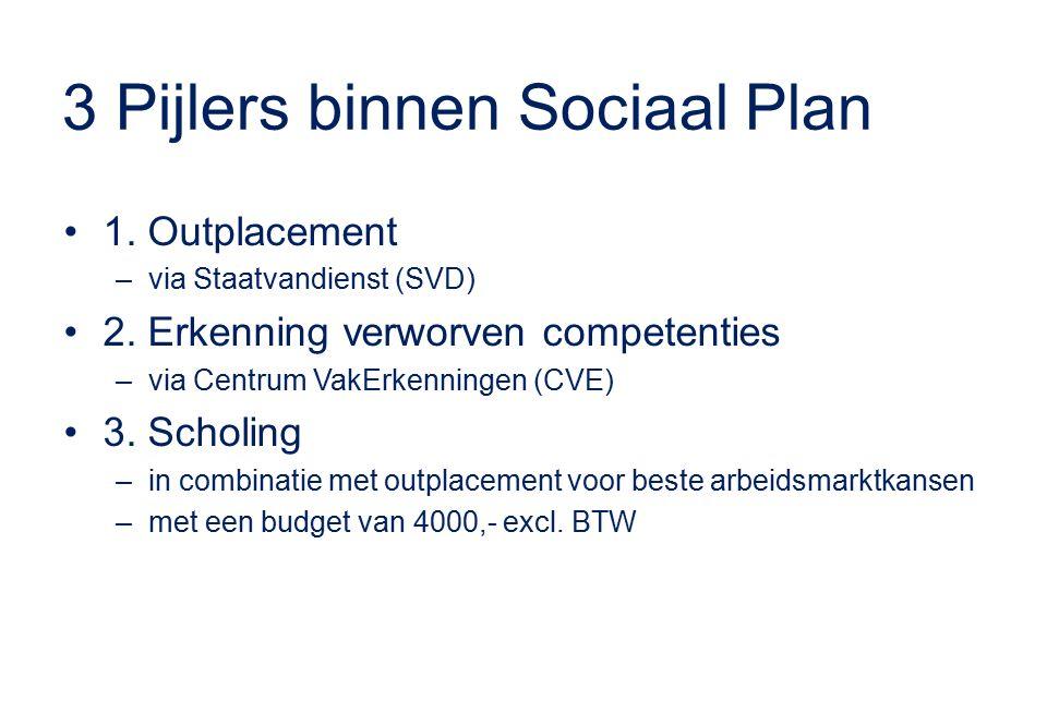 3 Pijlers binnen Sociaal Plan 1. Outplacement –via Staatvandienst (SVD) 2. Erkenning verworven competenties –via Centrum VakErkenningen (CVE) 3. Schol