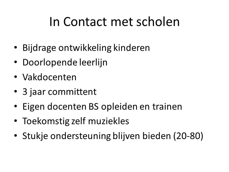 In Contact met scholen Bijdrage ontwikkeling kinderen Doorlopende leerlijn Vakdocenten 3 jaar committent Eigen docenten BS opleiden en trainen Toekoms