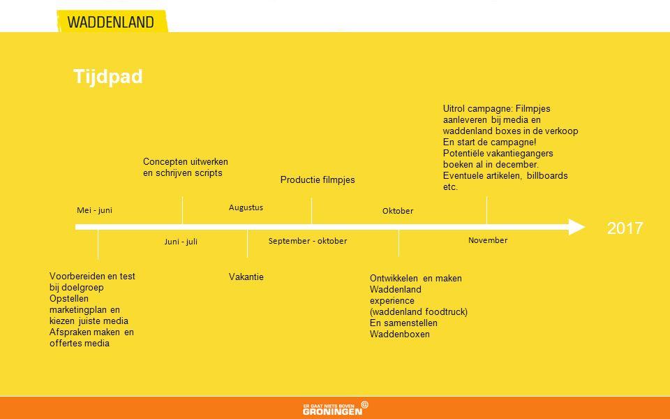 Juni - juli Productie filmpjes Ontwikkelen en maken Waddenland experience (waddenland foodtruck) En samenstellen Waddenboxen Mei - juni Uitrol campagne: Filmpjes aanleveren bij media en waddenland boxes in de verkoop En start de campagne.