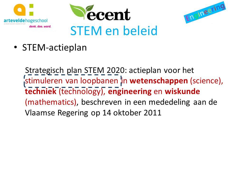 STEM-actieplan Strategisch plan STEM 2020: actieplan voor het stimuleren van loopbanen in wetenschappen (science), techniek (technology), engineering en wiskunde (mathematics), beschreven in een mededeling aan de Vlaamse Regering op 14 oktober 2011 STEM en beleid