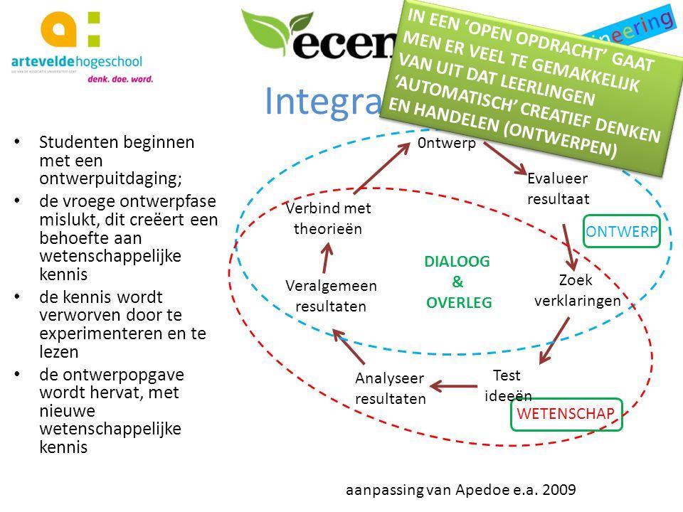 Integratie Studenten beginnen met een ontwerpuitdaging; de vroege ontwerpfase mislukt, dit creëert een behoefte aan wetenschappelijke kennis de kennis wordt verworven door te experimenteren en te lezen de ontwerpopgave wordt hervat, met nieuwe wetenschappelijke kennis aanpassing van Apedoe e.a.