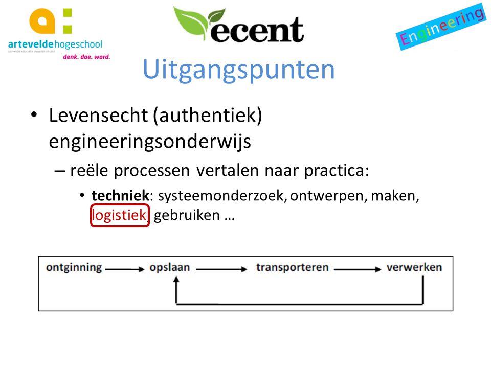 Levensecht (authentiek) engineeringsonderwijs – reële processen vertalen naar practica: techniek: systeemonderzoek, ontwerpen, maken, logistiek, gebruiken …