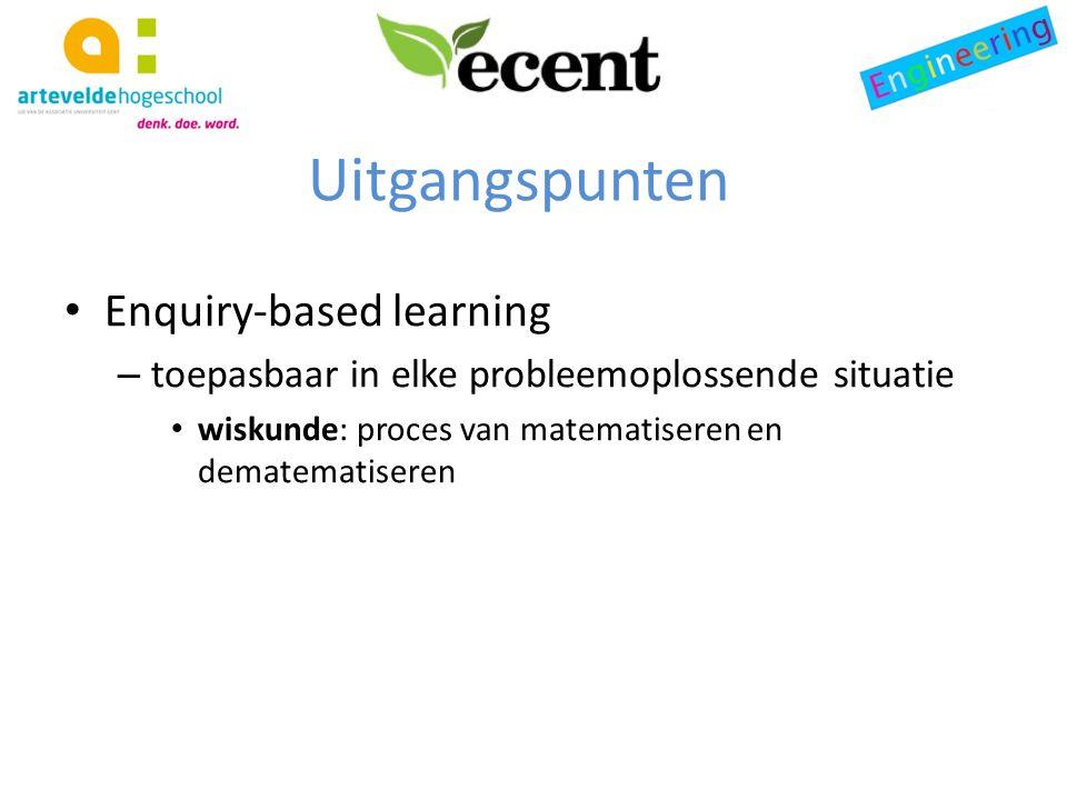 Uitgangspunten Enquiry-based learning – toepasbaar in elke probleemoplossende situatie wiskunde: proces van matematiseren en dematematiseren