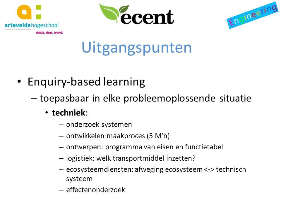 Uitgangspunten Enquiry-based learning – toepasbaar in elke probleemoplossende situatie techniek: – onderzoek systemen – ontwikkelen maakproces (5 M'n) – ontwerpen: programma van eisen en functietabel – logistiek: welk transportmiddel inzetten.