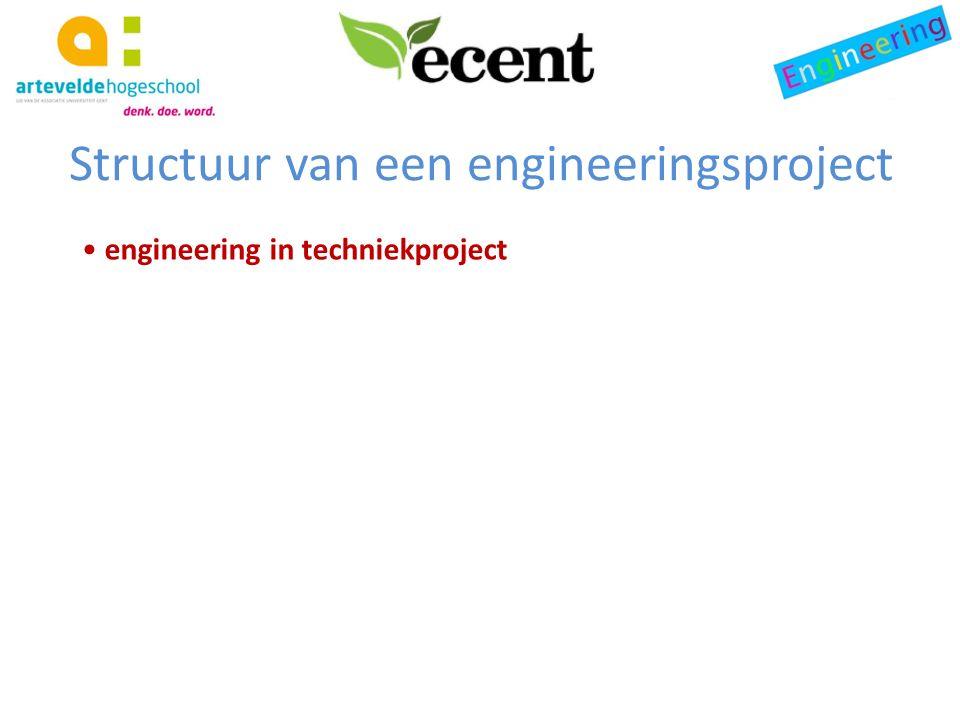 Structuur van een engineeringsproject engineering in techniekproject