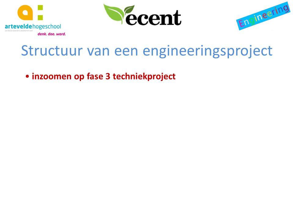 Structuur van een engineeringsproject inzoomen op fase 3 techniekproject