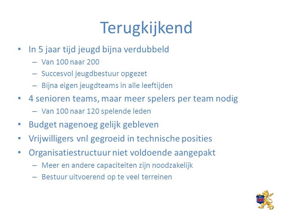 Ambitie (Semi-) professionele top club in Nederland Landskampioenschap vanaf seizoen '15-'16 Alle jeugdgroepen in top-5 Nederland 10% groei lidmaatschap jeugd Eerste keus in Nederland Maar…: – Gedeelde prioriteit voor top –en breedtesport en – Breed participerende en welkome familieclub met behoud van Gooi tradities zonder hokjes