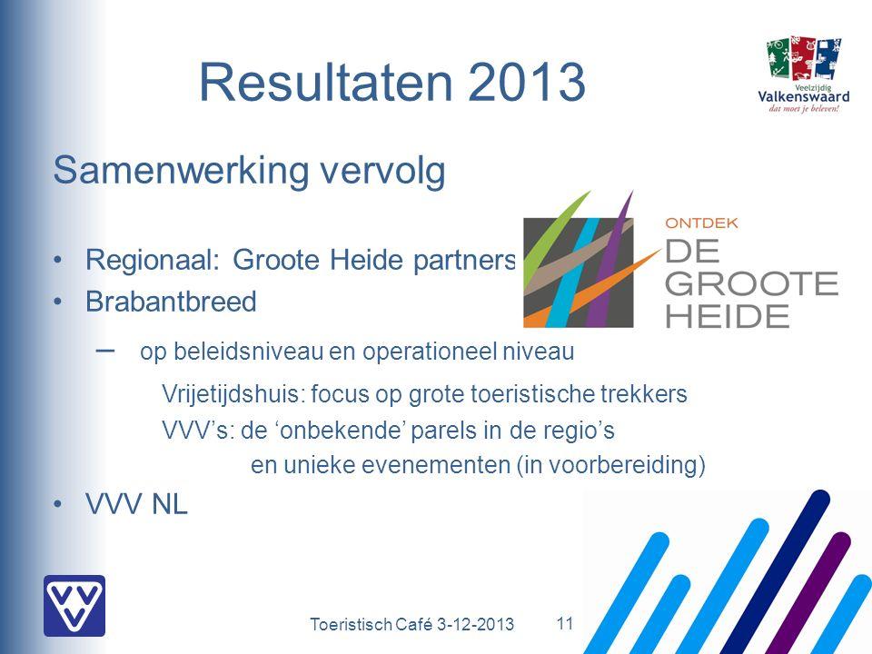 Toeristisch Café 3-12-2013 Resultaten 2013 Samenwerking vervolg Regionaal: Groote Heide partners Brabantbreed – op beleidsniveau en operationeel nivea
