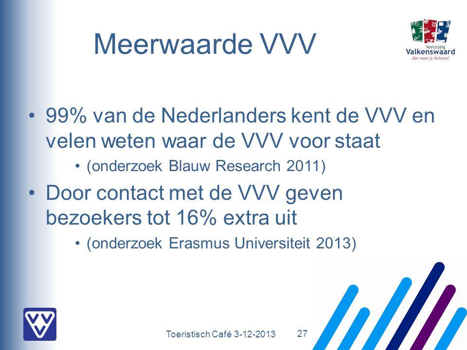Toeristisch Café 3-12-2013 Meerwaarde VVV 99% van de Nederlanders kent de VVV en velen weten waar de VVV voor staat (onderzoek Blauw Research 2011) Door contact met de VVV geven bezoekers tot 16% extra uit (onderzoek Erasmus Universiteit 2013) 27