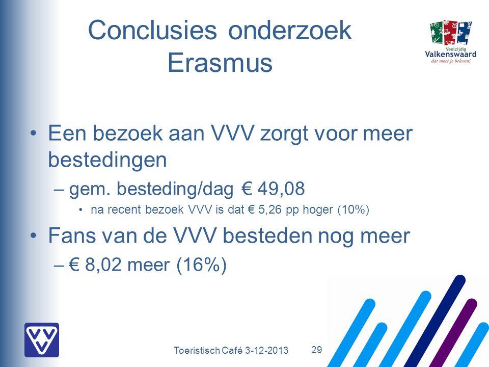 Toeristisch Café 3-12-2013 Conclusies onderzoek Erasmus Een bezoek aan VVV zorgt voor meer bestedingen –gem. besteding/dag € 49,08 na recent bezoek VV