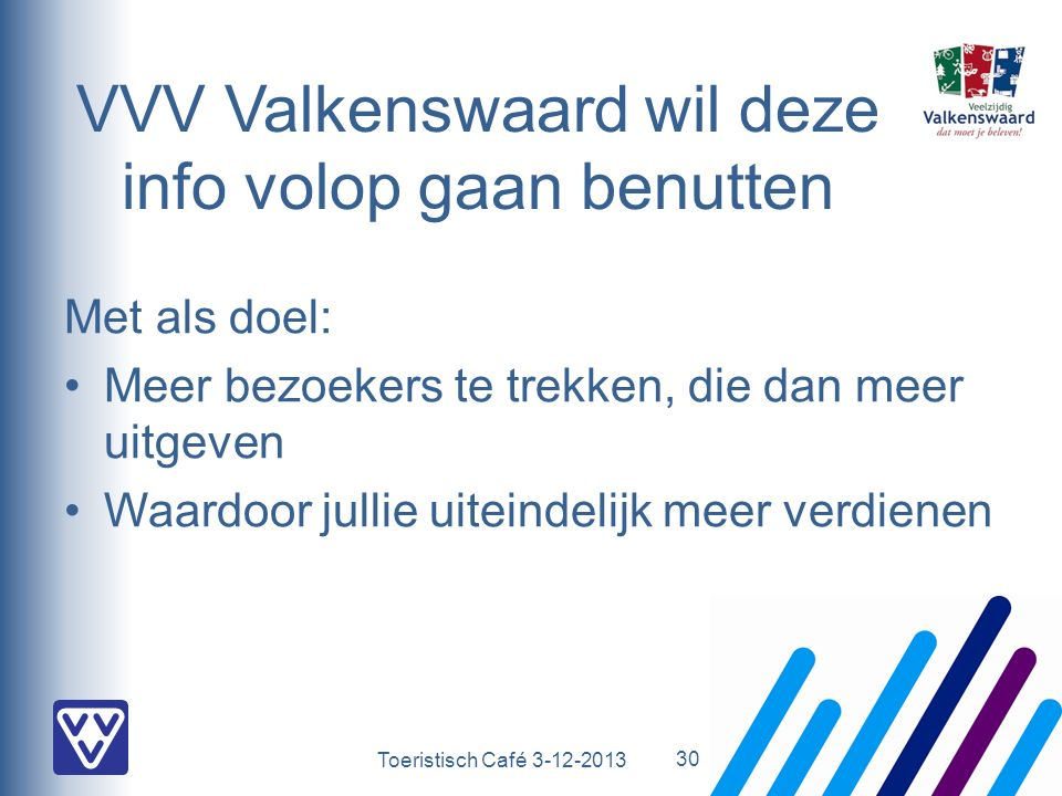 Toeristisch Café 3-12-2013 VVV Valkenswaard wil deze info volop gaan benutten Met als doel: Meer bezoekers te trekken, die dan meer uitgeven Waardoor jullie uiteindelijk meer verdienen 30