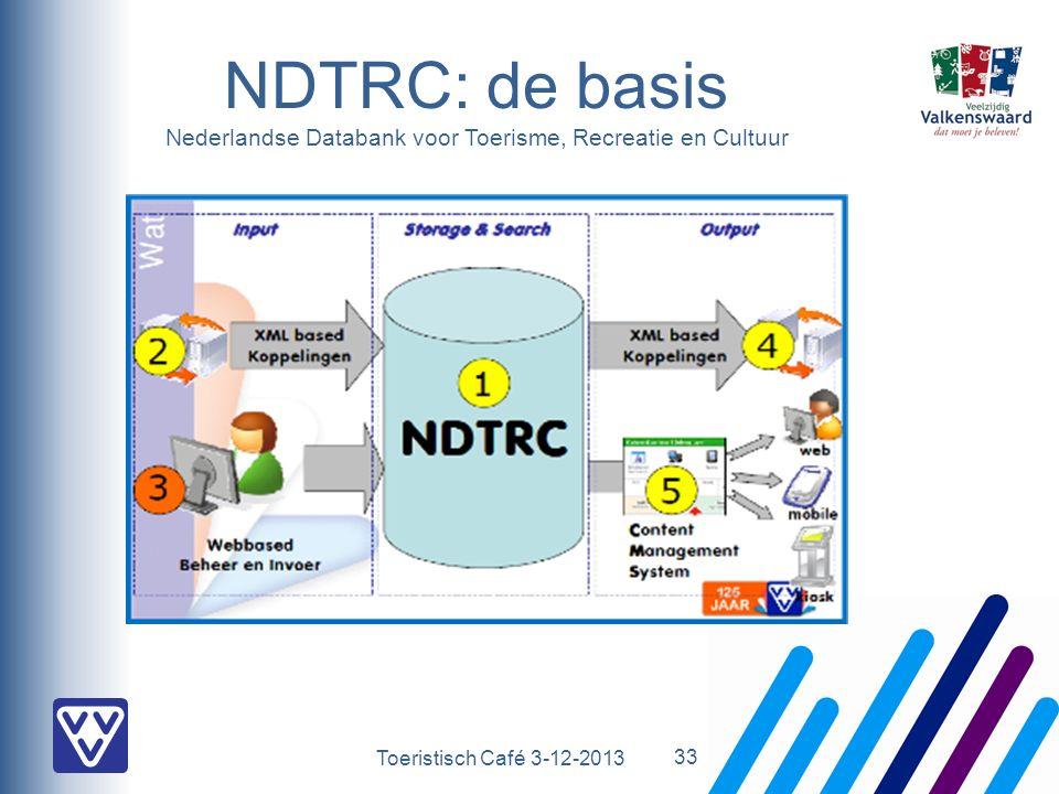 Toeristisch Café 3-12-2013 NDTRC: de basis Nederlandse Databank voor Toerisme, Recreatie en Cultuur 33