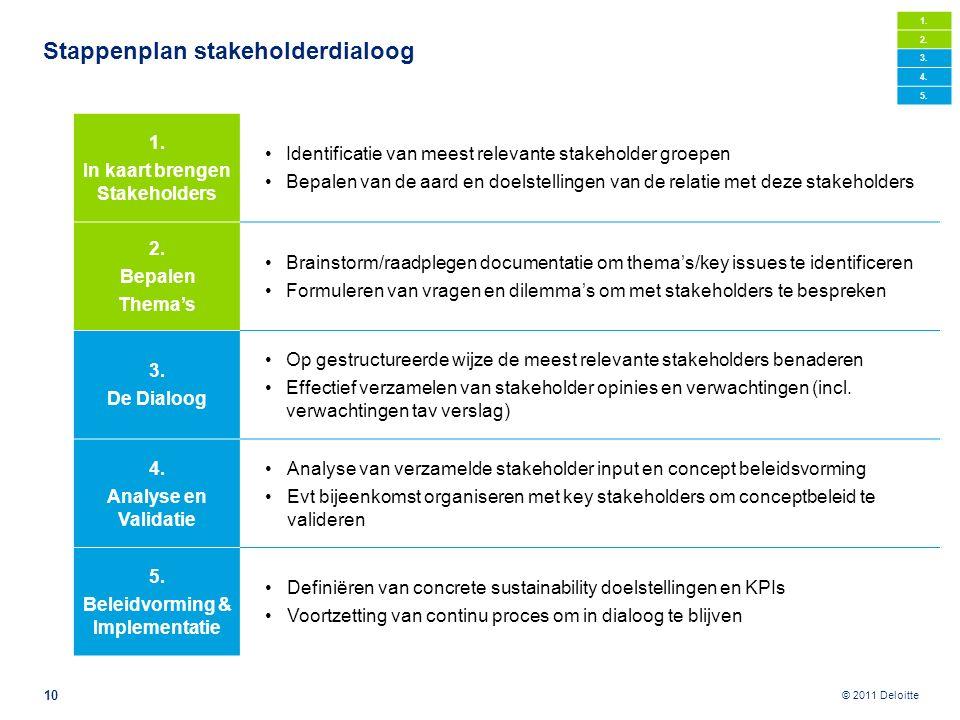 © 2011 Deloitte Stappenplan stakeholderdialoog 10 1. In kaart brengen Stakeholders Identificatie van meest relevante stakeholder groepen Bepalen van d