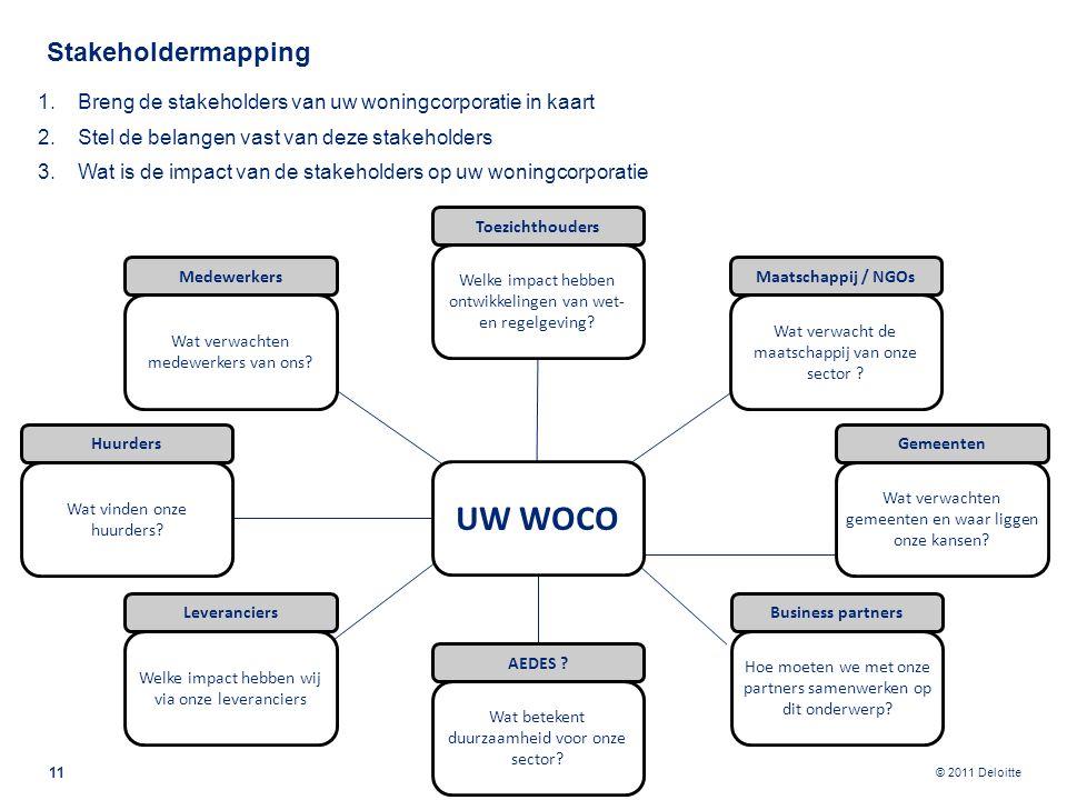 © 2011 Deloitte Stakeholdermapping 1.Breng de stakeholders van uw woningcorporatie in kaart 2.Stel de belangen vast van deze stakeholders 3.Wat is de