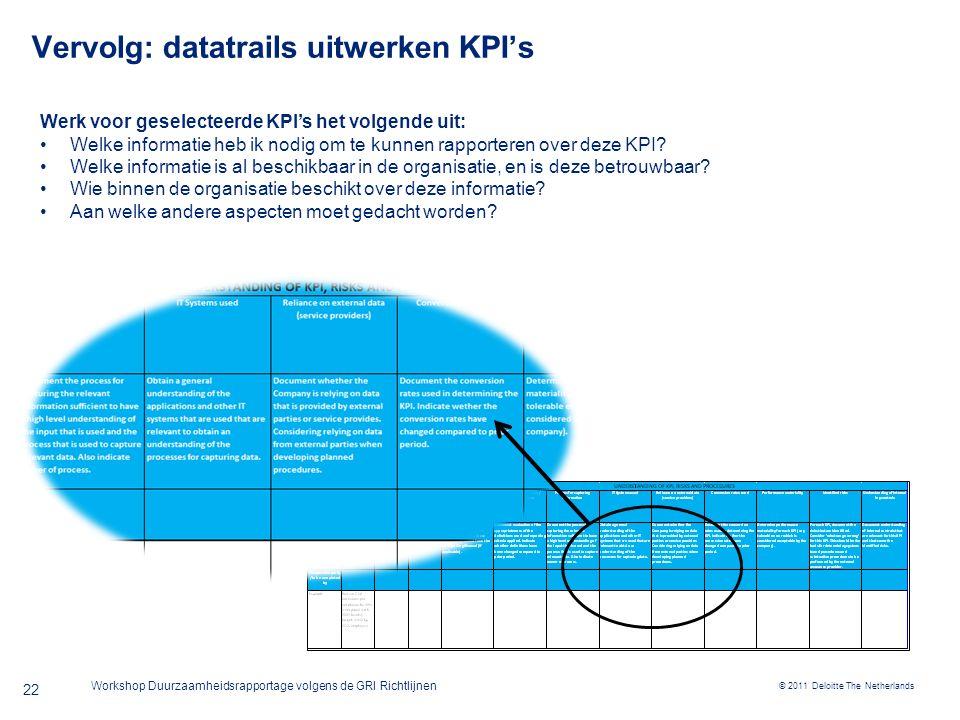 © 2011 Deloitte The Netherlands Workshop Duurzaamheidsrapportage volgens de GRI Richtlijnen 22 Vervolg: datatrails uitwerken KPI's Werk voor geselecte