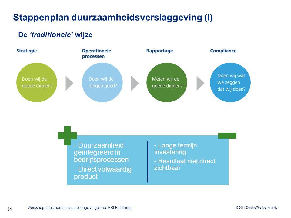 © 2011 Deloitte The Netherlands Workshop Duurzaamheidsrapportage volgens de GRI Richtlijnen Stappenplan duurzaamheidsverslaggeving (I) 34 - Duurzaamhe