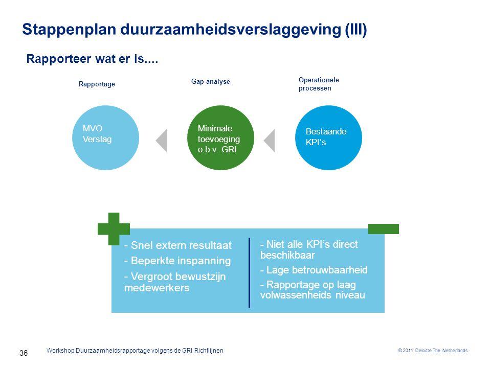 © 2011 Deloitte The Netherlands Workshop Duurzaamheidsrapportage volgens de GRI Richtlijnen Stappenplan duurzaamheidsverslaggeving (III) 36 - Snel ext