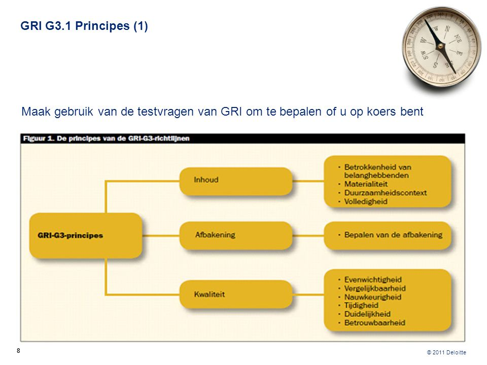 © 2011 Deloitte GRI principes (2) Voorbeeld van activiteiten om materiële onderwerpen te bepalen: Inventariseren duurzaamheidsbelangen en indicatoren van belanghebbenden; Beoordelen relevantie van onderwerpen die door de sector/ koplopers worden genoemd.