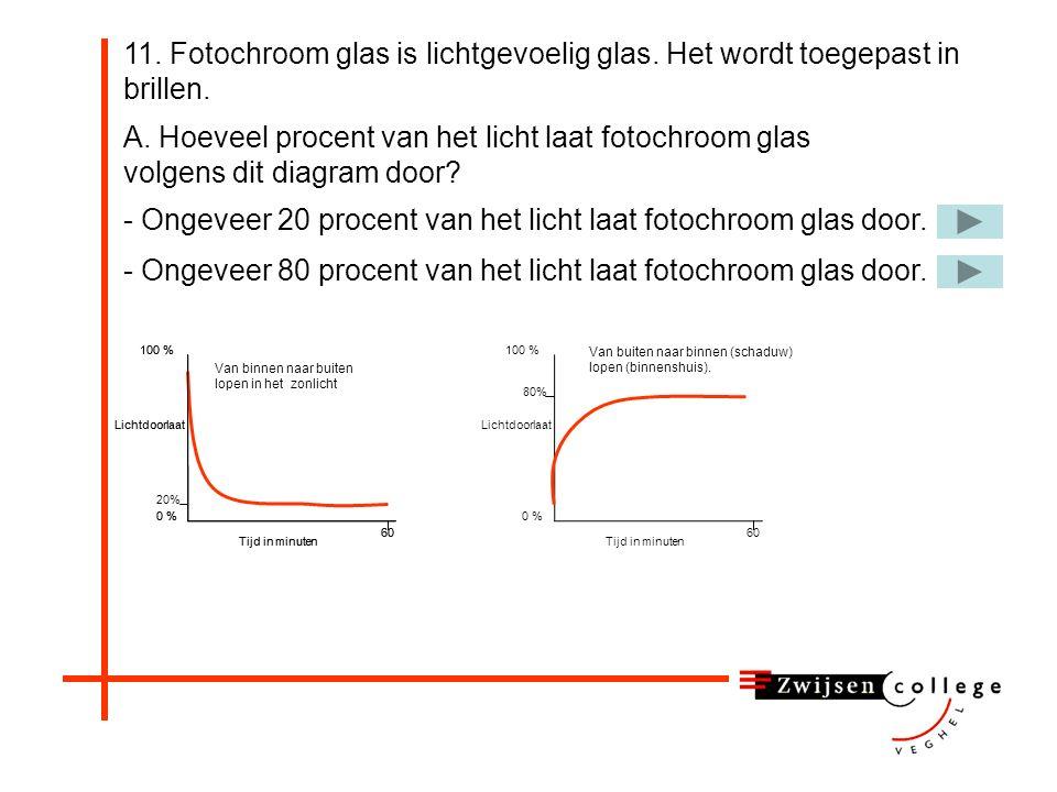 11. Fotochroom glas is lichtgevoelig glas. Het wordt toegepast in brillen. Het glas verandert van kleur onder invloed van zonlicht. Als je naar buiten