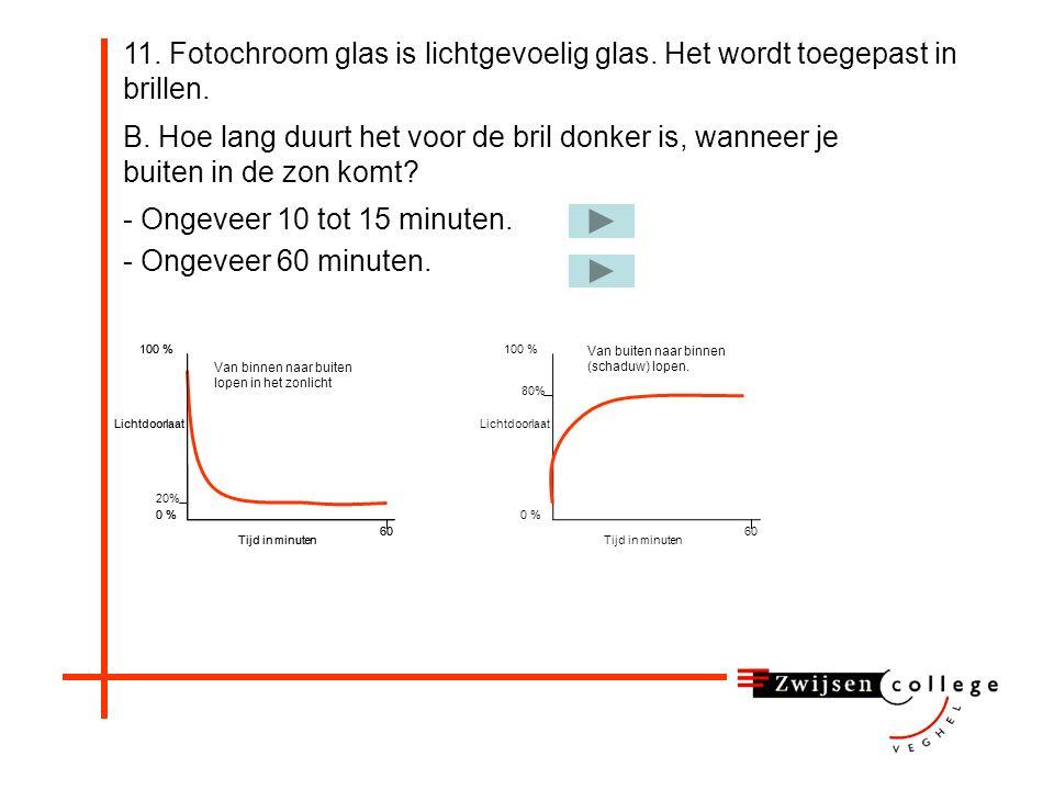 11. Fotochroom glas is lichtgevoelig glas. Het wordt toegepast in brillen. A. Hoeveel procent van het licht laat fotochroom glas volgens dit diagram d