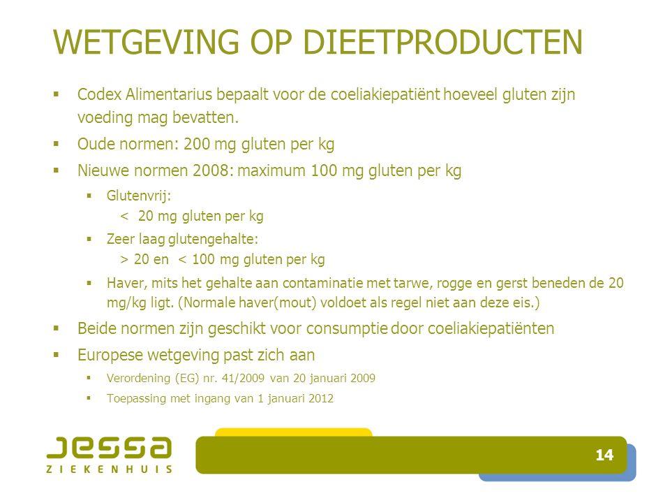WETGEVING OP DIEETPRODUCTEN  Codex Alimentarius bepaalt voor de coeliakiepatiënt hoeveel gluten zijn voeding mag bevatten.