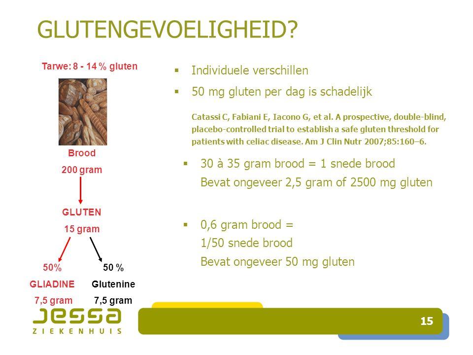  Individuele verschillen  50 mg gluten per dag is schadelijk Catassi C, Fabiani E, Iacono G, et al.