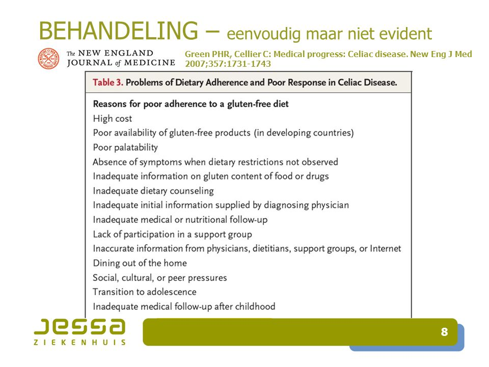 Green PHR, Cellier C: Medical progress: Celiac disease. New Eng J Med 2007;357:1731-1743 8 BEHANDELING – eenvoudig maar niet evident