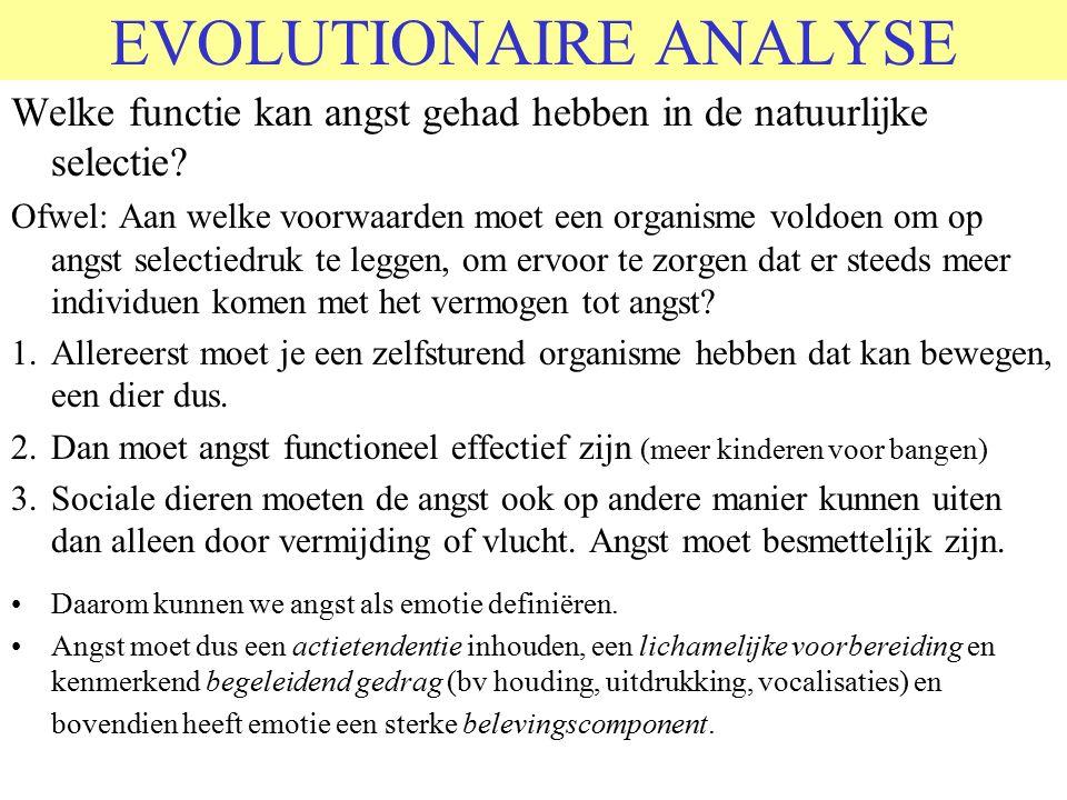 EVOLUTIONAIRE ANALYSE Welke functie kan angst gehad hebben in de natuurlijke selectie.