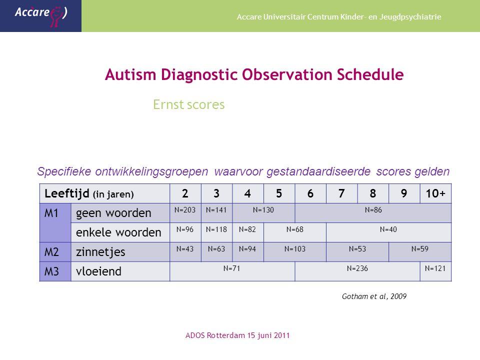 Accare Universitair Centrum Kinder- en Jeugdpsychiatrie Autism Diagnostic Observation Schedule Ernst scores ADOS Rotterdam 15 juni 2011 Leeftijd (in jaren) 2345678910+ M1geen woorden N=203N=141N=130N=86 enkele woorden N=96N=118N=82N=68N=40 M2zinnetjes N=43N=63N=94N=103N=53N=59 M3vloeiend N=71N=236N=121 Specifieke ontwikkelingsgroepen waarvoor gestandaardiseerde scores gelden Gotham et al, 2009