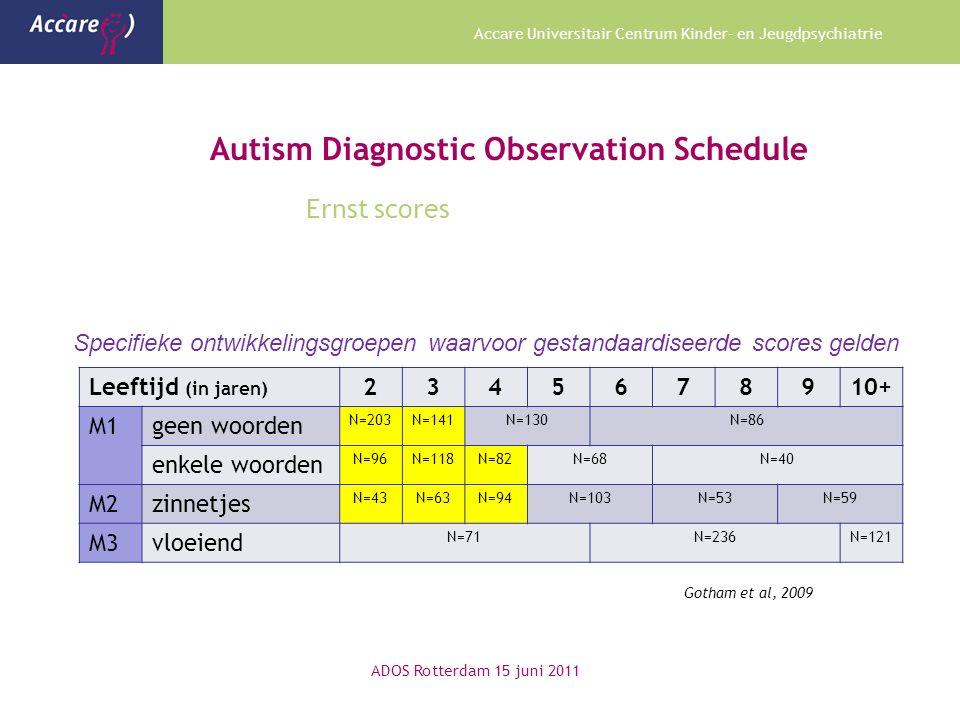 Accare Universitair Centrum Kinder- en Jeugdpsychiatrie Autism Diagnostic Observation Schedule Ernst scores ADOS Rotterdam 15 juni 2011 Leeftijd (in j