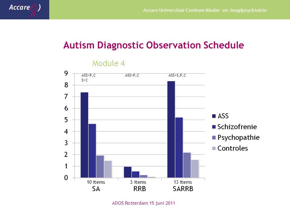 Accare Universitair Centrum Kinder- en Jeugdpsychiatrie Autism Diagnostic Observation Schedule Module 4 ADOS Rotterdam 15 juni 2011 ASS>P,C ASS>P,C ASS>S,P,C S>C