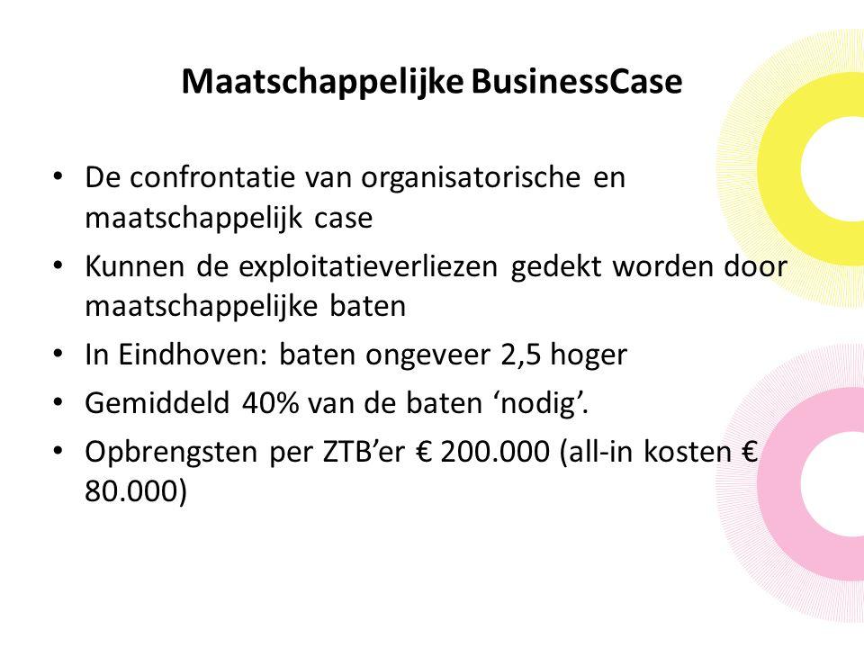 Maatschappelijke BusinessCase De confrontatie van organisatorische en maatschappelijk case Kunnen de exploitatieverliezen gedekt worden door maatschappelijke baten In Eindhoven: baten ongeveer 2,5 hoger Gemiddeld 40% van de baten 'nodig'.
