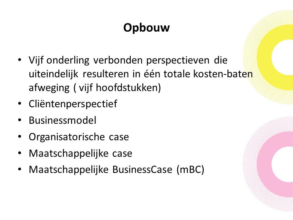Opbouw Vijf onderling verbonden perspectieven die uiteindelijk resulteren in één totale kosten-baten afweging ( vijf hoofdstukken) Cliëntenperspectief Businessmodel Organisatorische case Maatschappelijke case Maatschappelijke BusinessCase (mBC)