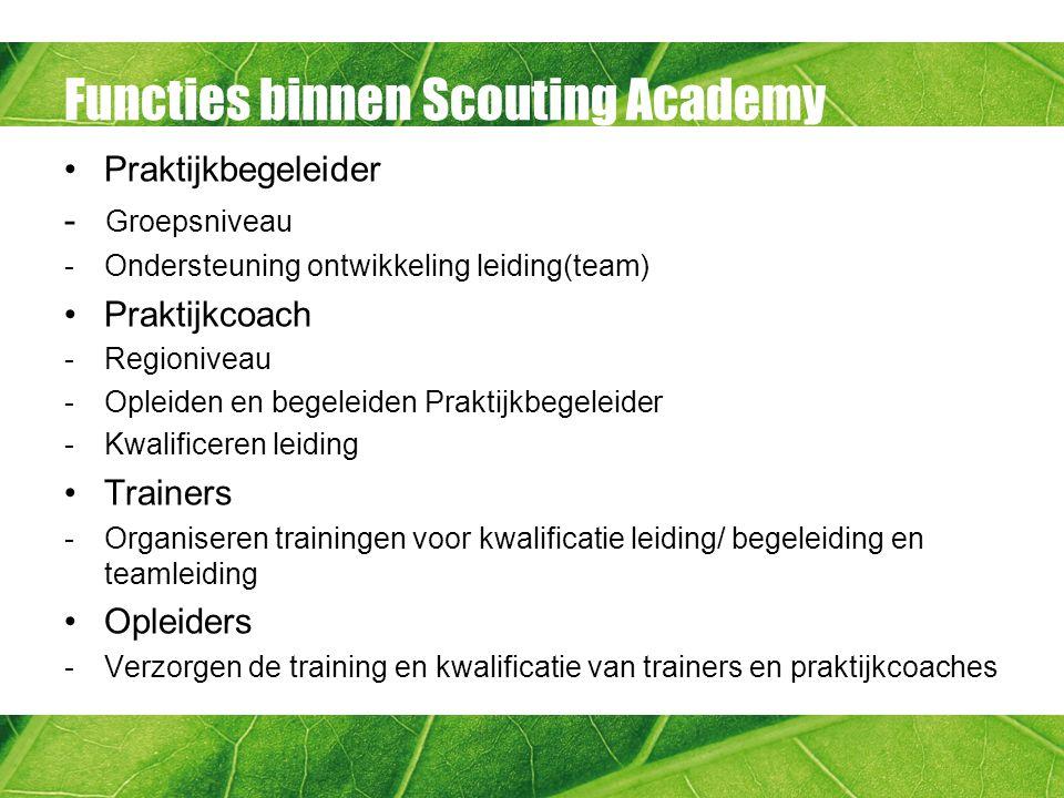 Stappen Overstap van bevoegd naar gekwalificeerd: Deelkwalificatie - Spelaanbod & Spelvisie kennen,Module 1 Deelkwalificatie - Scouting Academy kennen, Module 3 De praktijkbegeleider beoordeelt of jij de deelkwalificaties beheerst en tekent ze af in SOL.