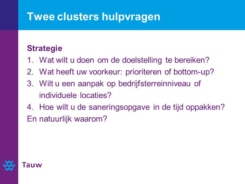 Twee clusters hulpvragen Strategie 1.Wat wilt u doen om de doelstelling te bereiken.