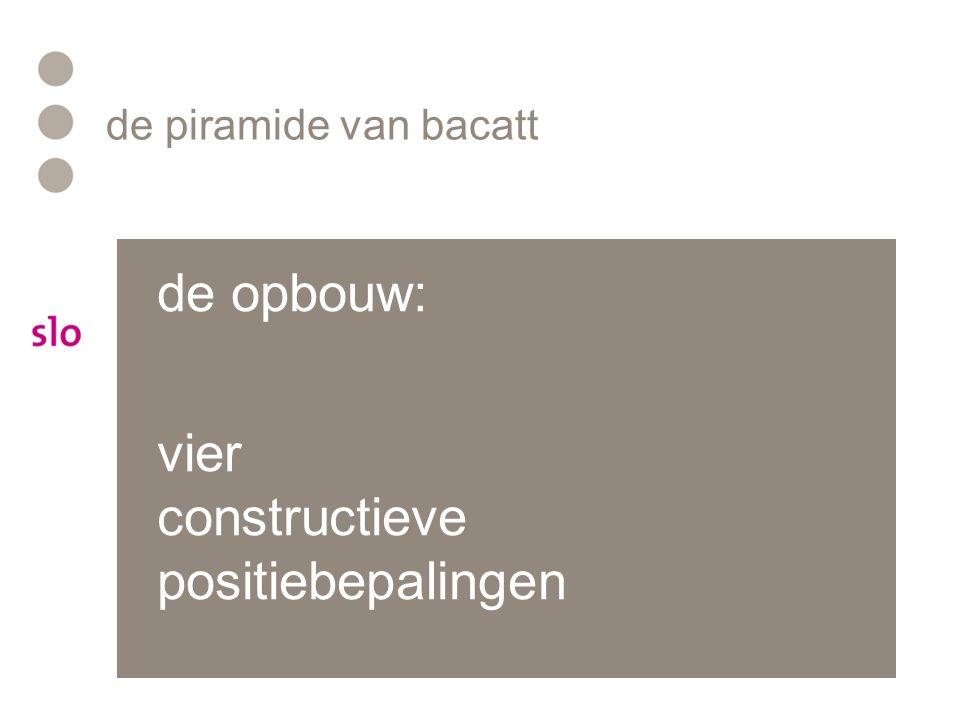 de piramide van bacatt de opbouw: vier constructieve positiebepalingen