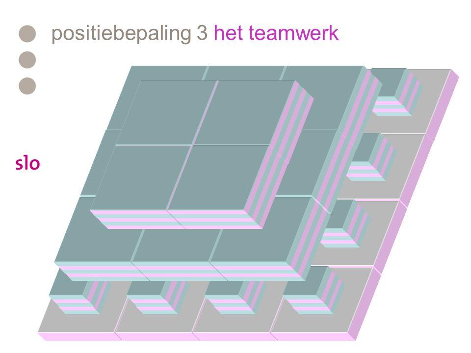 positiebepaling 3 het teamwerk