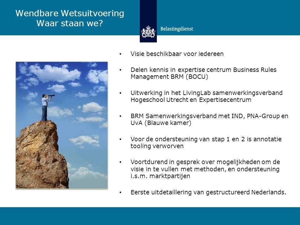 Wendbare Wetsuitvoering Waar staan we? Visie beschikbaar voor iedereen Delen kennis in expertise centrum Business Rules Management BRM (BOCU) Uitwerki