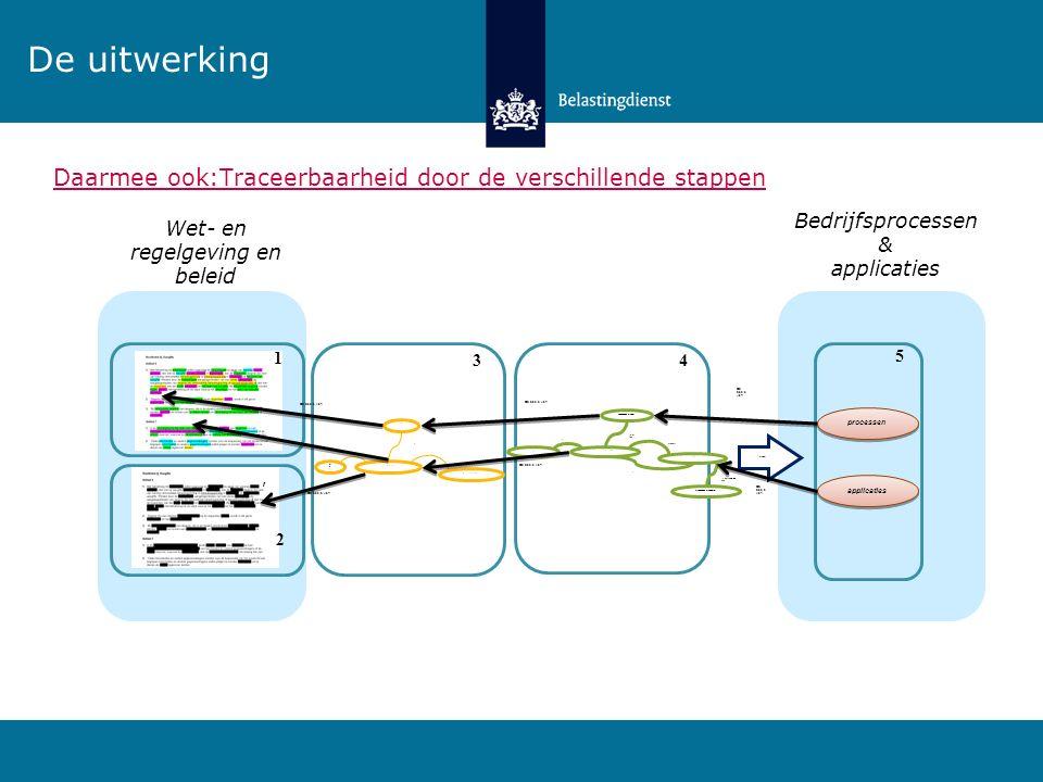 Daarmee ook:Traceerbaarheid door de verschillende stappen l EISEN ' RolRol Activiteit Die nst voert uit Leidt tot Informatie- objecten creëert Gegeven