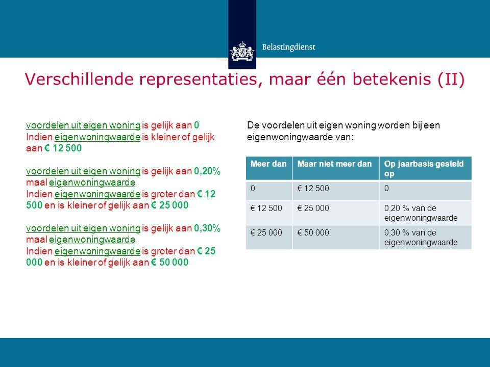 voordelen uit eigen woning is gelijk aan 0 Indien eigenwoningwaarde is kleiner of gelijk aan € 12 500 voordelen uit eigen woning is gelijk aan 0,20% maal eigenwoningwaarde Indien eigenwoningwaarde is groter dan € 12 500 en is kleiner of gelijk aan € 25 000 voordelen uit eigen woning is gelijk aan 0,30% maal eigenwoningwaarde Indien eigenwoningwaarde is groter dan € 25 000 en is kleiner of gelijk aan € 50 000 De voordelen uit eigen woning worden bij een eigenwoningwaarde van: Verschillende representaties, maar één betekenis (II) Meer danMaar niet meer danOp jaarbasis gesteld op 0€ 12 5000 € 25 0000,20 % van de eigenwoningwaarde € 25 000€ 50 0000,30 % van de eigenwoningwaarde