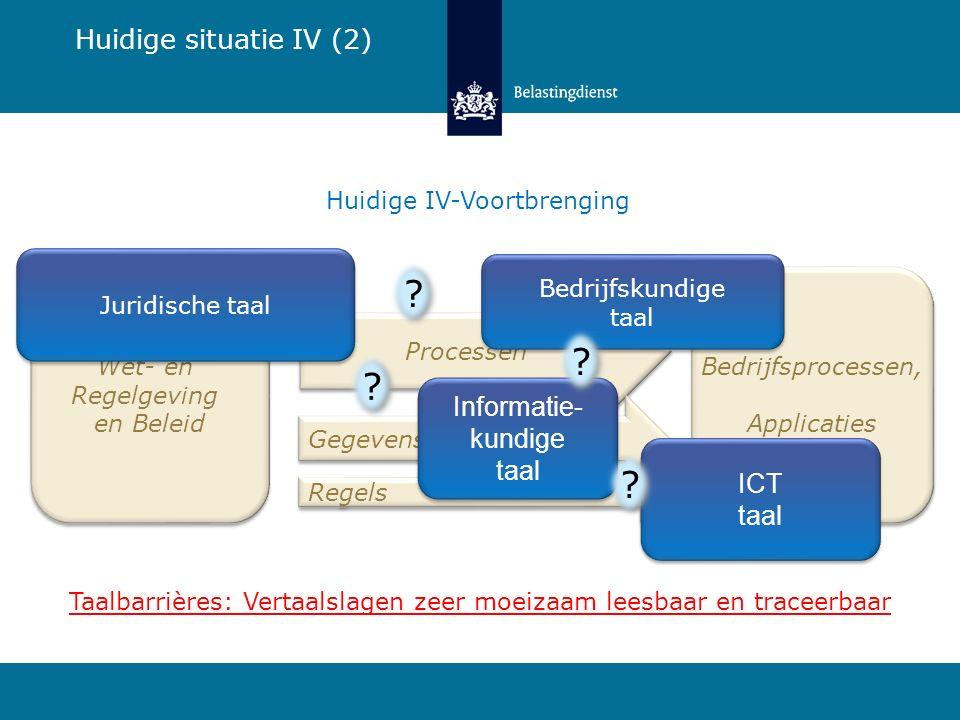 De uitwerking: Gestructureerd Nederlands Gestructureerd Nederlands is een verzameling van specificatietalen die nodig is voor het specificeren van de uitvoering van wet- en regelgeving.