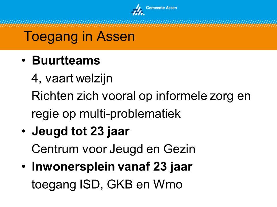 Toegang in Assen Buurtteams 4, vaart welzijn Richten zich vooral op informele zorg en regie op multi-problematiek Jeugd tot 23 jaar Centrum voor Jeugd en Gezin Inwonersplein vanaf 23 jaar toegang ISD, GKB en Wmo